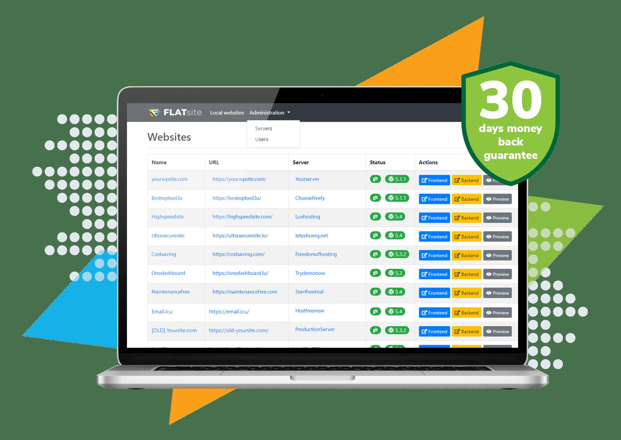 WordPress FLATsite 30 days money back guarantee